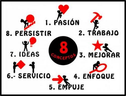 8 secretos para el exito